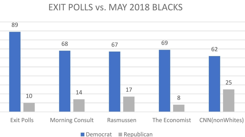 Congress 2018 May Update Blacks-page-001